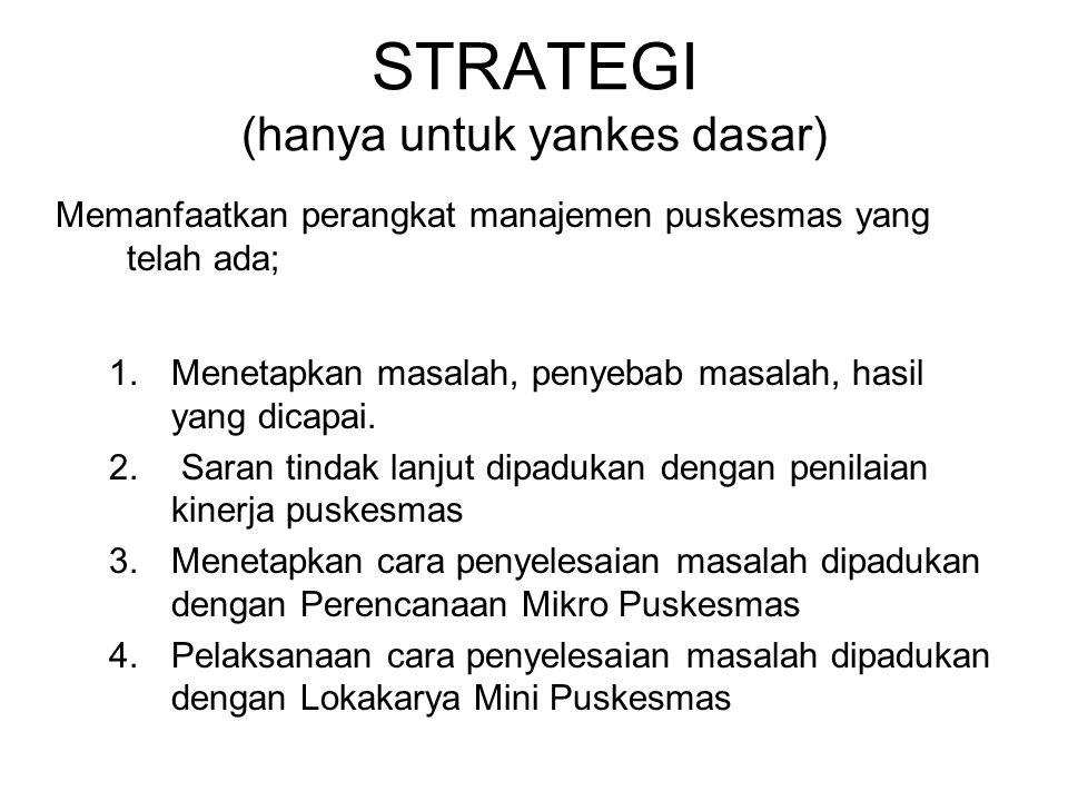 STRATEGI (hanya untuk yankes dasar) Memanfaatkan perangkat manajemen puskesmas yang telah ada; 1.Menetapkan masalah, penyebab masalah, hasil yang dicapai.