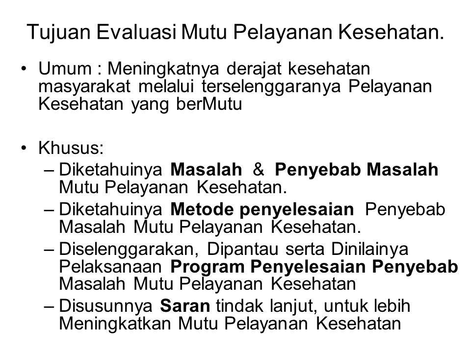 Tujuan Evaluasi Mutu Pelayanan Kesehatan.