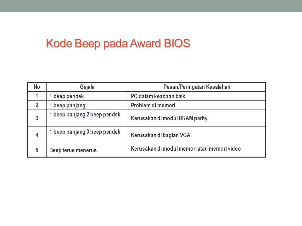 Kode Beep pada Award BIOS Kerusakan di modul memori atau memori video Beep terus menerus5 Kerusakan di bagian VGA. 1 beep panjang 3 beep pendek 4 Keru
