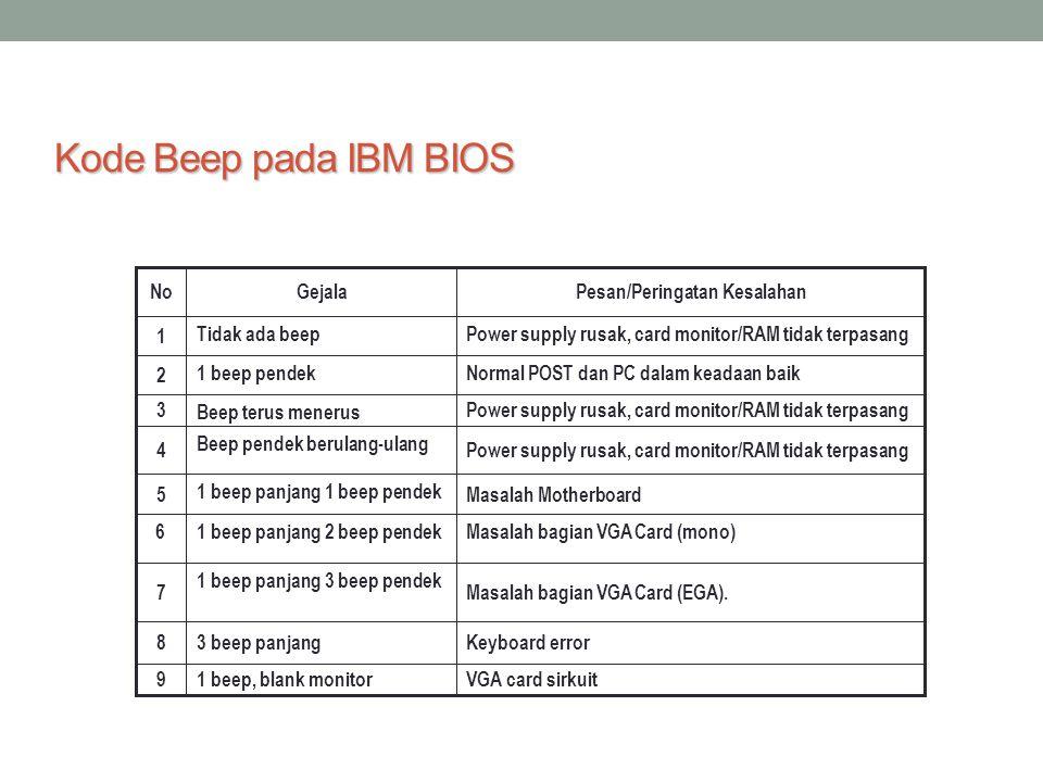 Kode Beep pada IBM BIOS VGA card sirkuit1 beep, blank monitor9 Keyboard error3 beep panjang8 Masalah bagian VGA Card (EGA). 1 beep panjang 3 beep pend