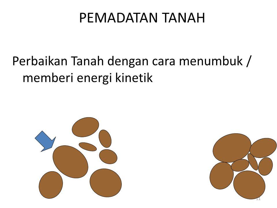 PEMADATAN TANAH Perbaikan Tanah dengan cara menumbuk / memberi energi kinetik 11 + AIR = Compactive effort
