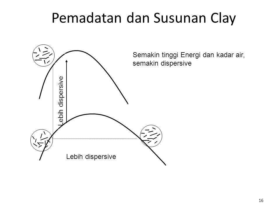 Pemadatan dan Susunan Clay 16 Semakin tinggi Energi dan kadar air, semakin dispersive Lebih dispersive Kadar Air Brt Vol Kering