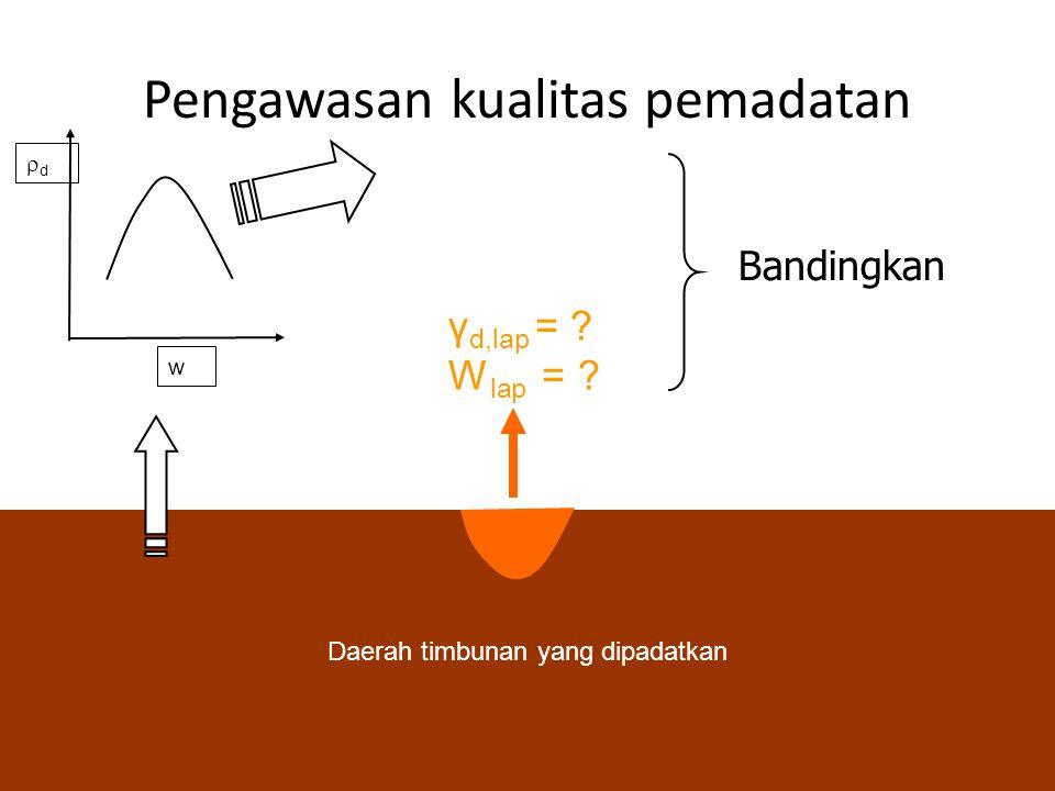 Pengawasan kualitas pemadatan 25 Daerah timbunan yang dipadatkan γ d,lap = ? W lap = ? Spesifikasi Pemadatan Bandingkan w dd