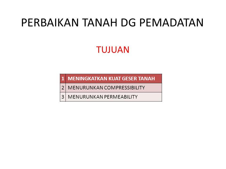Pengawasan kualitas pemadatan 25 Daerah timbunan yang dipadatkan γ d,lap = .