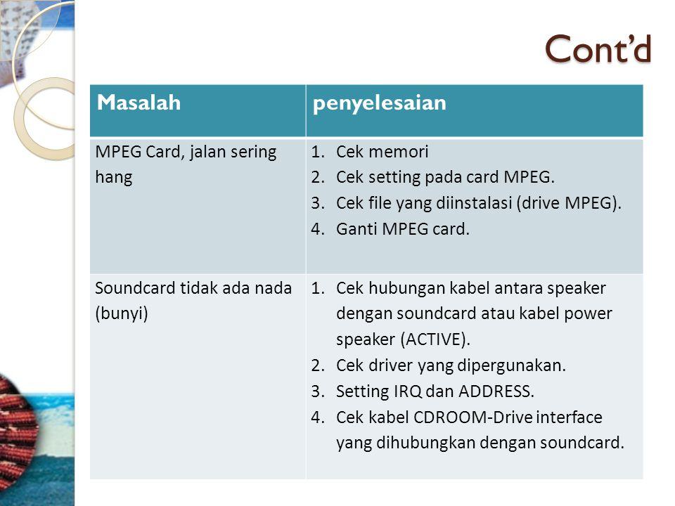 Cont'd Masalahpenyelesaian MPEG Card, jalan sering hang 1.Cek memori 2.Cek setting pada card MPEG. 3.Cek file yang diinstalasi (drive MPEG). 4.Ganti M