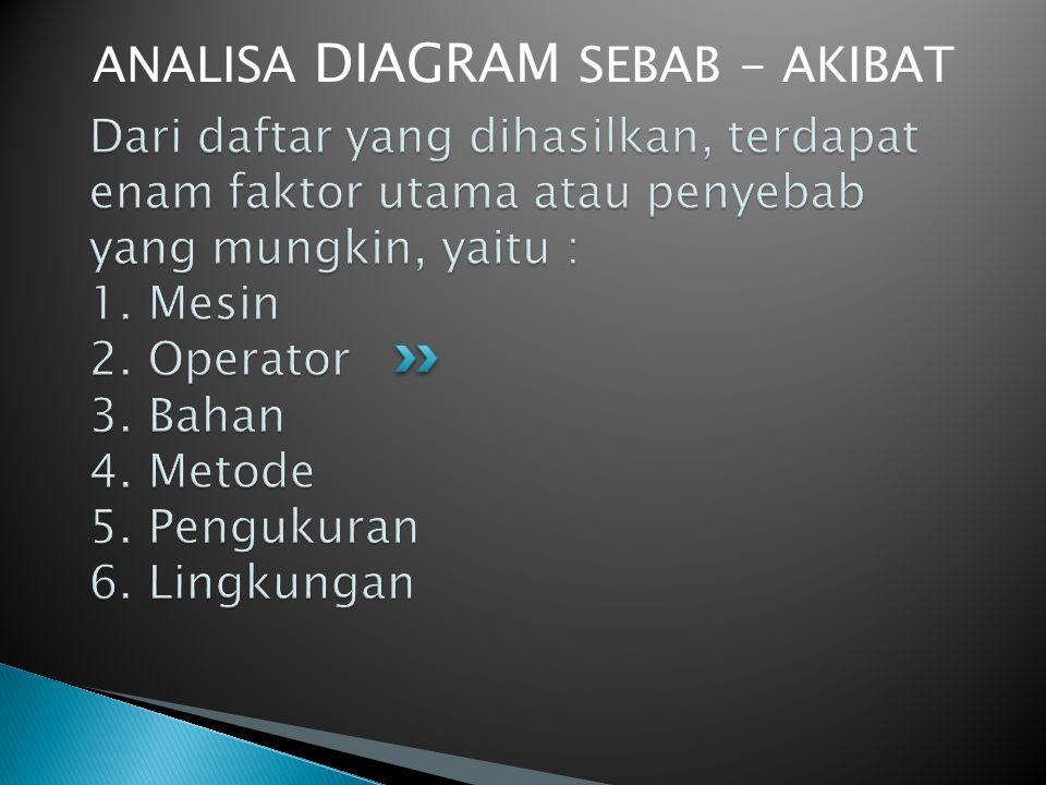 ANALISA DIAGRAM SEBAB - AKIBAT