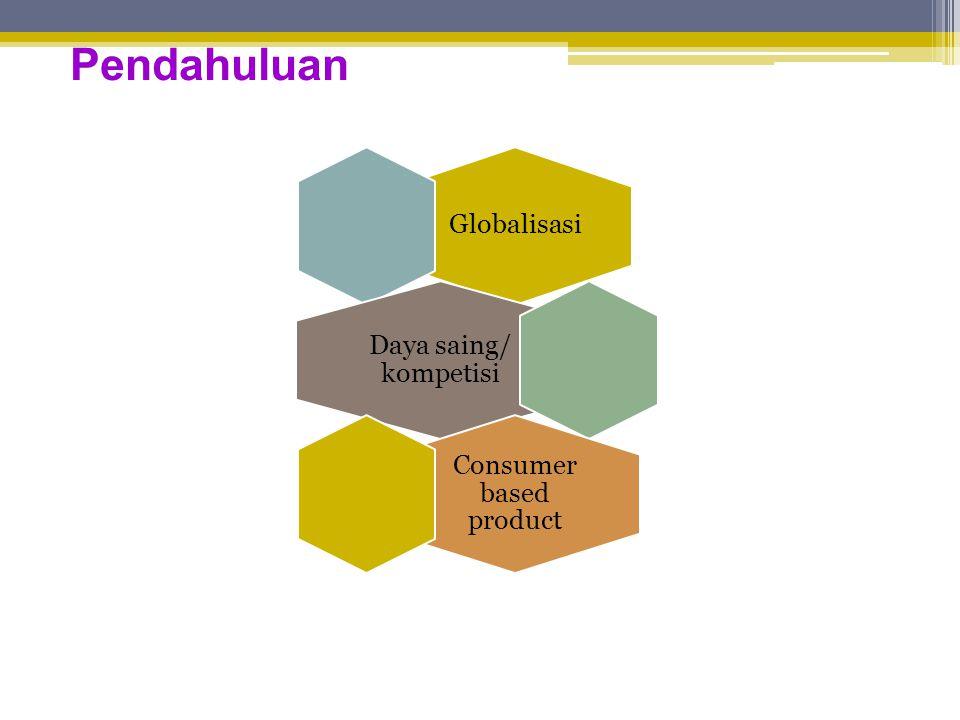 Pendahuluan Globalisasi Daya saing/ kompetisi Consumer based product
