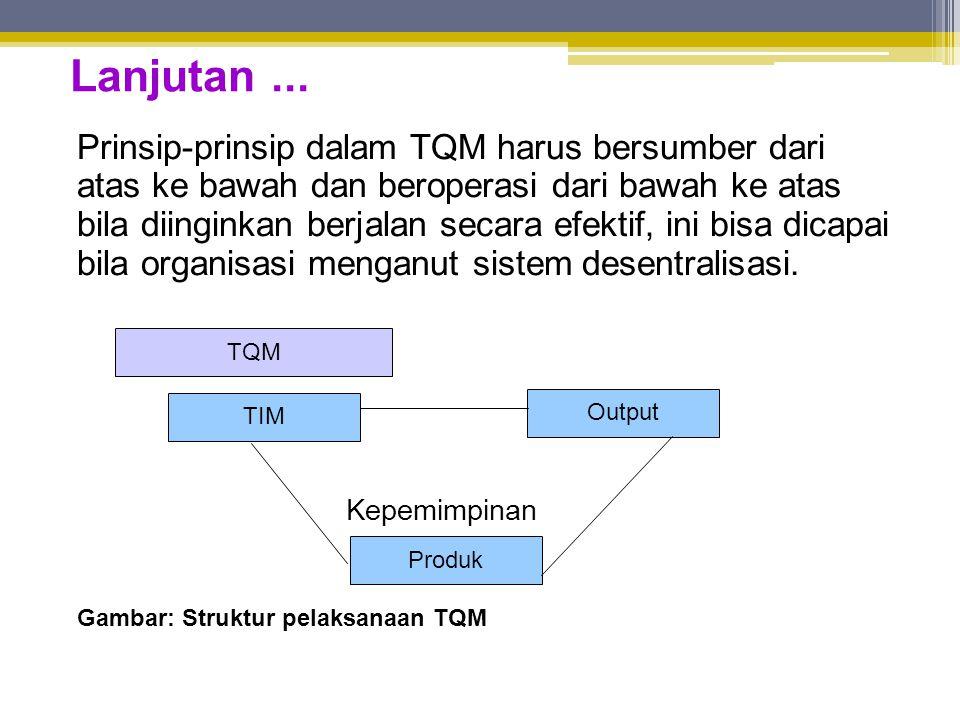 Culture Communication Commitment People ProcessSystem Costumer Supplier Gambar: Inti TQM