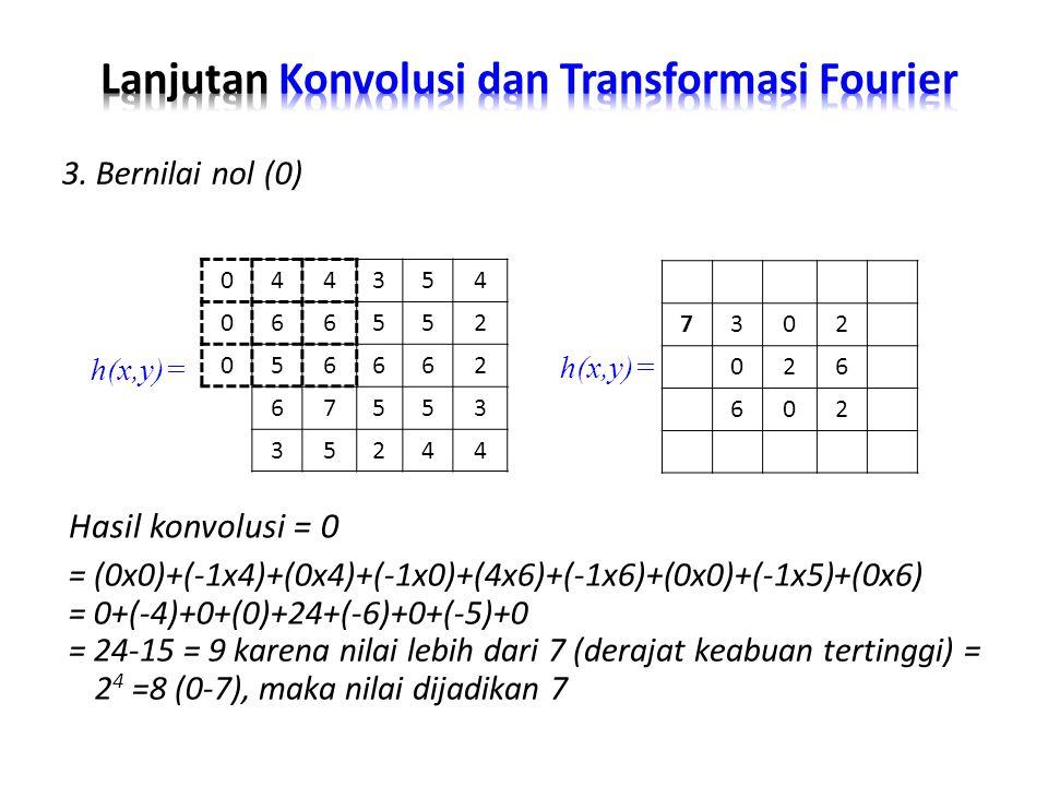 Hasil konvolusi = 0 3. Bernilai nol (0) 44354 66552 56662 67553 35244 h(x,y)= 7302 026 602 0 0 0 = (0x0)+(-1x4)+(0x4)+(-1x0)+(4x6)+(-1x6)+(0x0)+(-1x5)