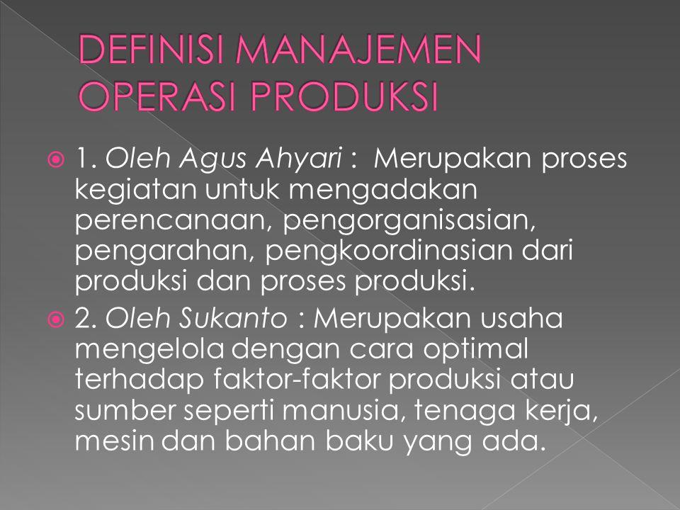  Adalah memproduksi atau mengatur produksi barang-barang dan jasa-jasa dalam jumlah, kualitas, harga, waktu serta tempat tertentu sesuai dengan kebutuhan.