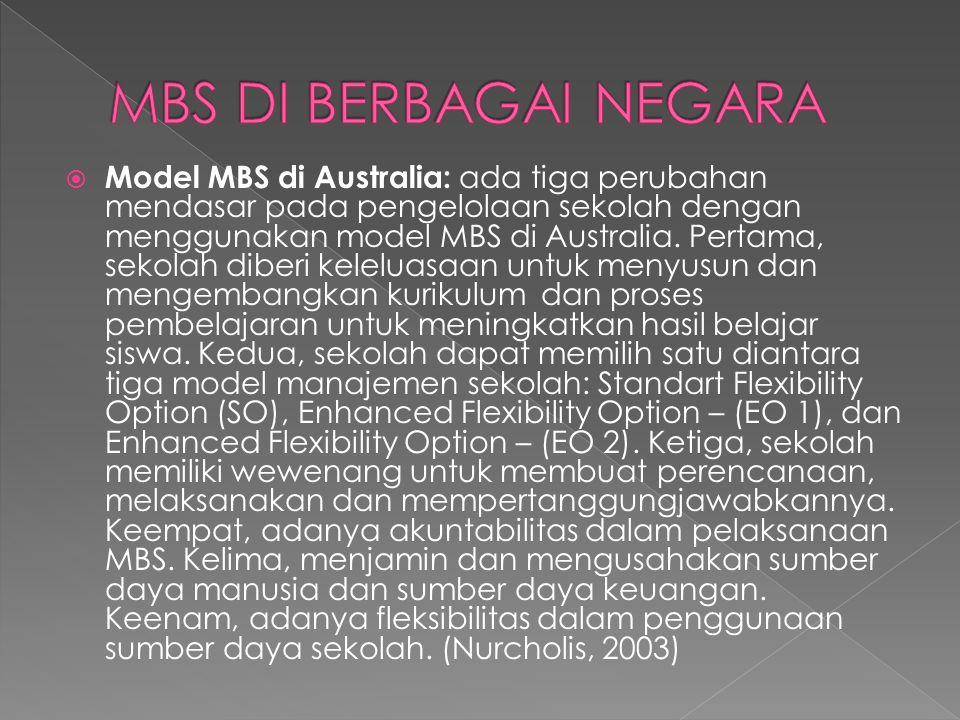  Model MBS di Hongkong: menekankan insiatif sekolah (the School Management Initiative).
