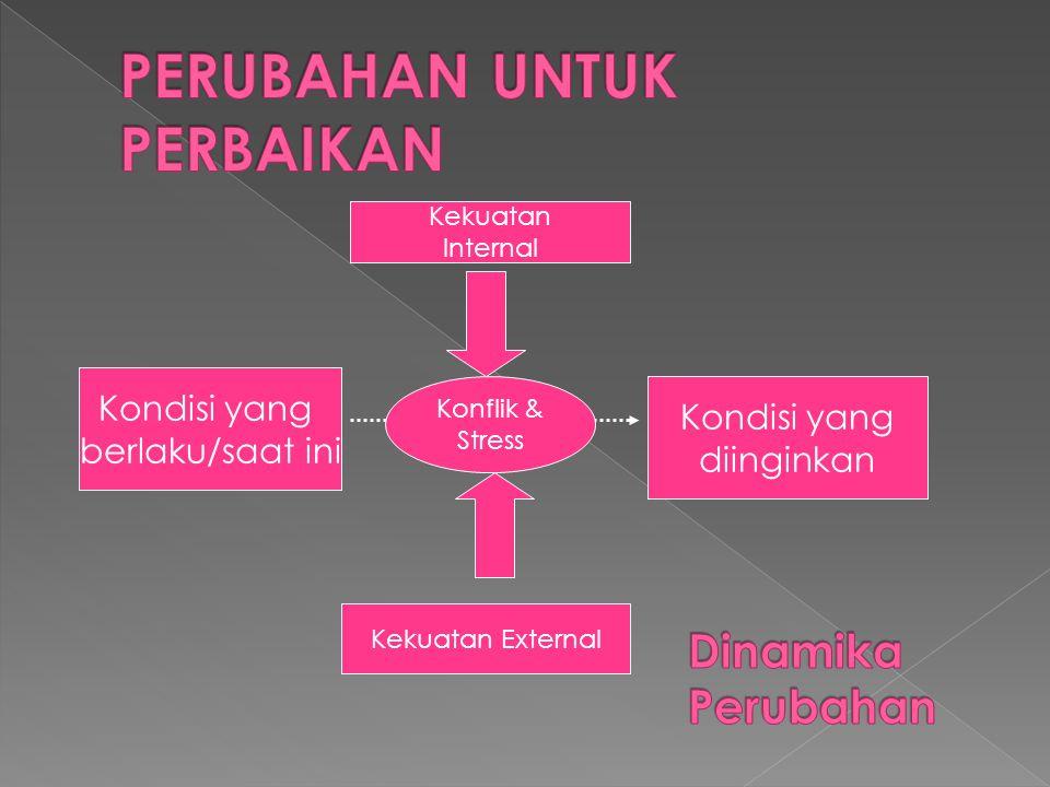 INDIVIDUAL Kebiasaan Pemrosesan Informasi secara selektif Faktor Ekonomi Kebutuhan keamanan Ketakutan yang tidak diketahui