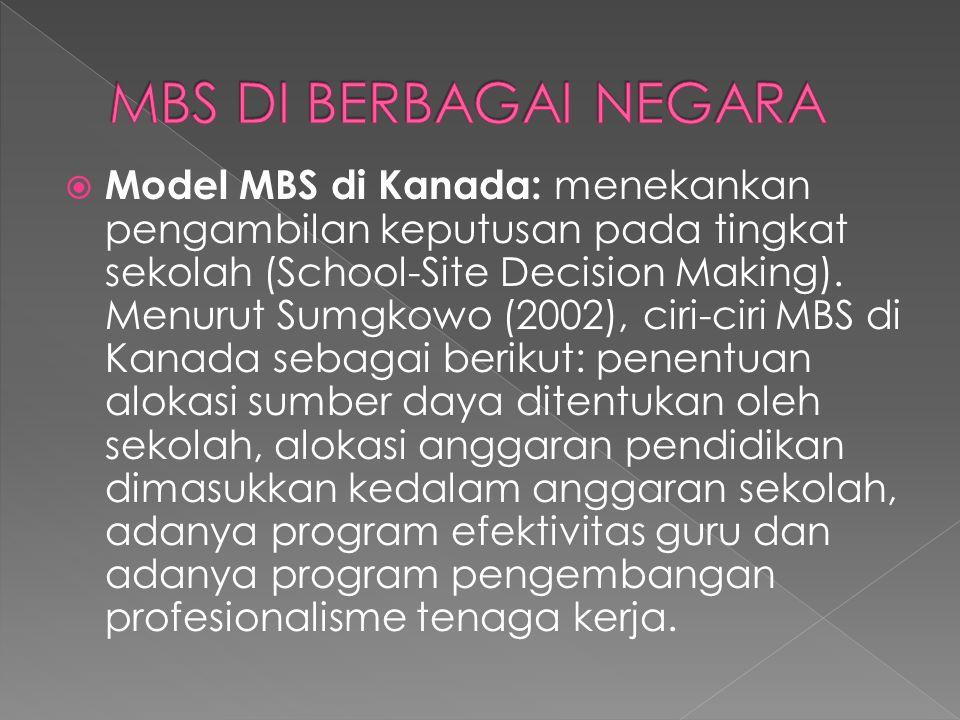  Model MBS di Inggris: menekankan pengelolaan dana pada tingkat sekolah (Grant Maintained School).