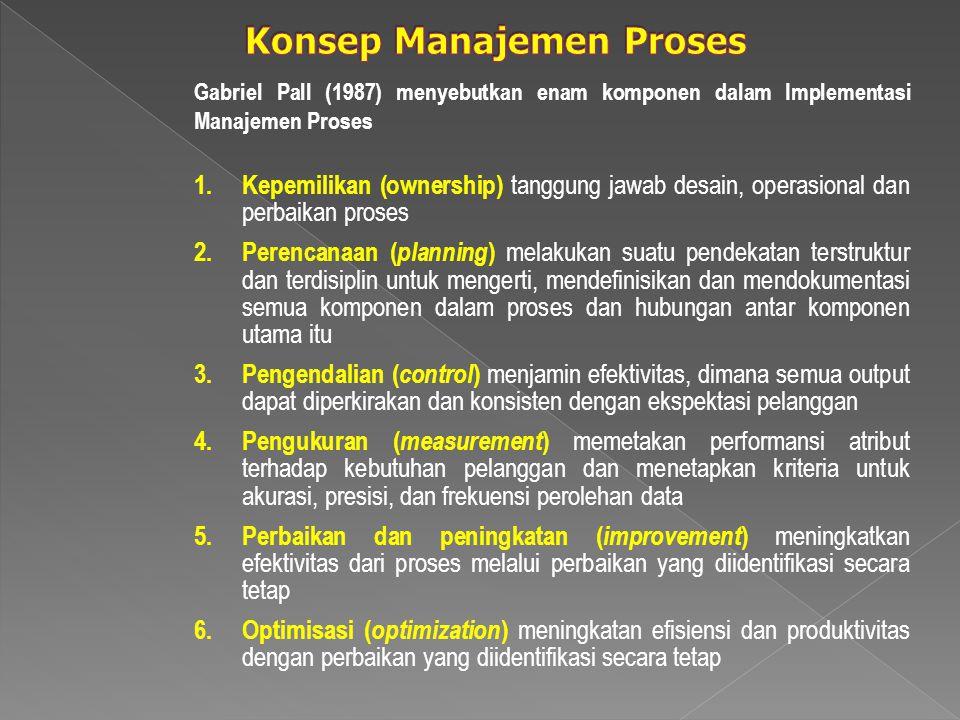 Continual Improvement Of The Quality Management System Bagian 4 SMM ISO 9001:2000 Custo mers Requir ement s Custo mers Satisfa ction Management Responsibility Resource Management Measurement, Analysis and Improvement Product Realization Input Product Output P/6 D/7 C/8 A/5 Kegiatan Penambahan Nilai Alur Informasi SOURCE:http://www.slideshare.net/lula_montes/strategi-pengelolaan-sekolah- berbasis-manajemen-proses