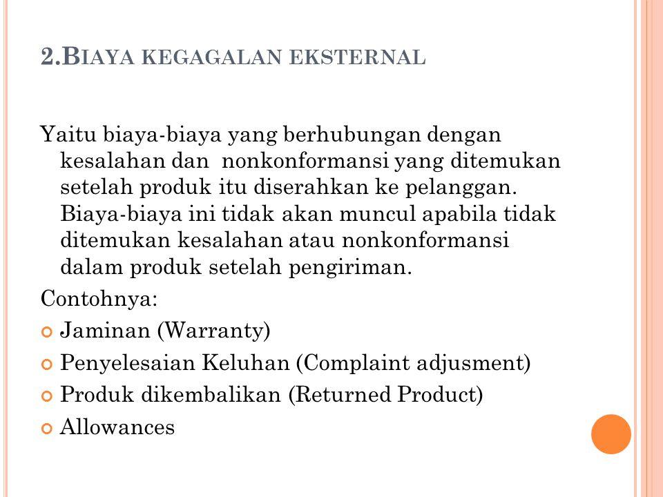 2.B IAYA KEGAGALAN EKSTERNAL Yaitu biaya-biaya yang berhubungan dengan kesalahan dan nonkonformansi yang ditemukan setelah produk itu diserahkan ke pelanggan.
