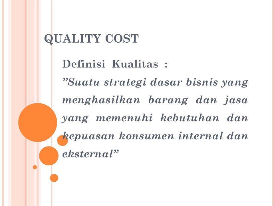QUALITY COST Definisi Kualitas : Suatu strategi dasar bisnis yang menghasilkan barang dan jasa yang memenuhi kebutuhan dan kepuasan konsumen internal dan eksternal