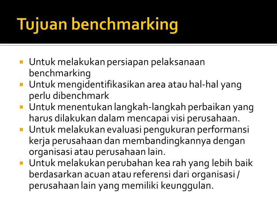  Untuk melakukan persiapan pelaksanaan benchmarking  Untuk mengidentifikasikan area atau hal-hal yang perlu dibenchmark  Untuk menentukan langkah-l