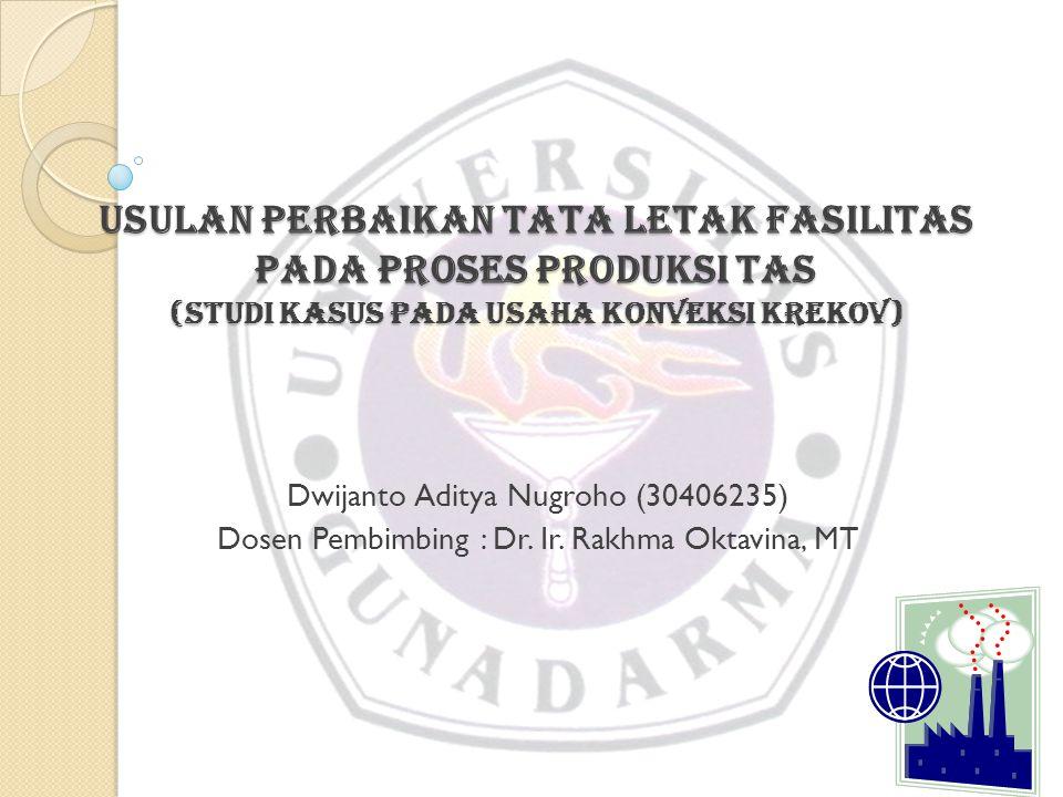 USULAN PERBAIKAN TATA LETAK FASILITAS PADA PROSES PRODUKSI TAS (STUDI KASUS PADA USAHA KONVEKSI KREKOV) Dwijanto Aditya Nugroho (30406235) Dosen Pembi