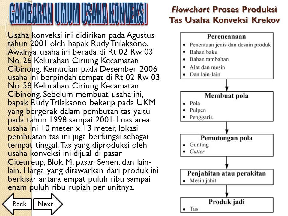 Flowchart Proses Produksi Tas Usaha Konveksi Krekov Usaha konveksi ini didirikan pada Agustus tahun 2001 oleh bapak Rudy Trilaksono. Awalnya usaha ini