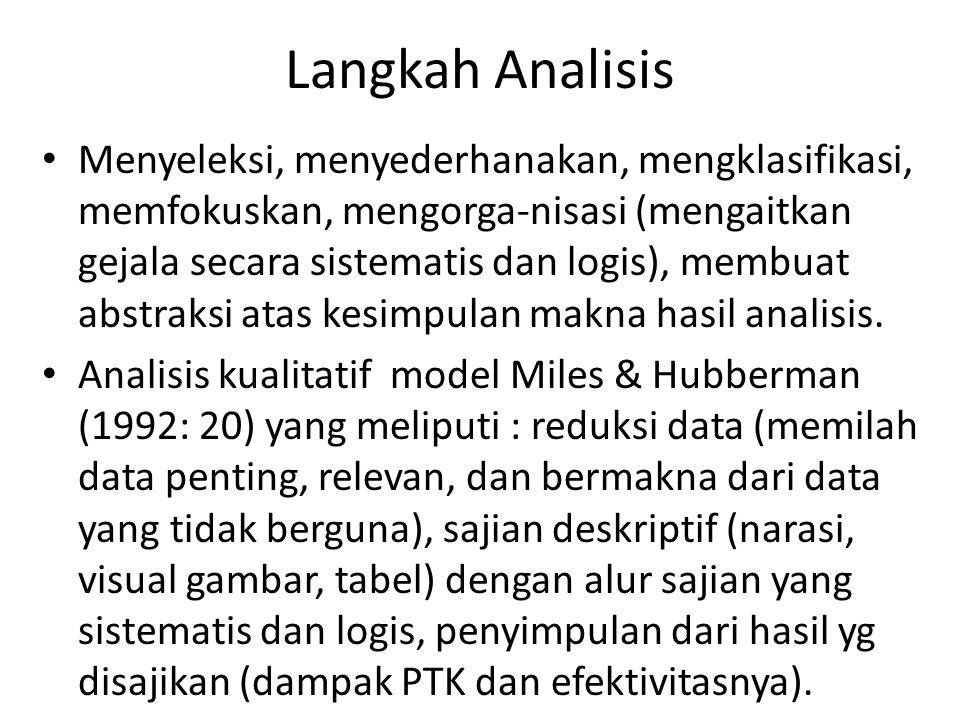 Langkah Analisis • Menyeleksi, menyederhanakan, mengklasifikasi, memfokuskan, mengorga-nisasi (mengaitkan gejala secara sistematis dan logis), membuat abstraksi atas kesimpulan makna hasil analisis.