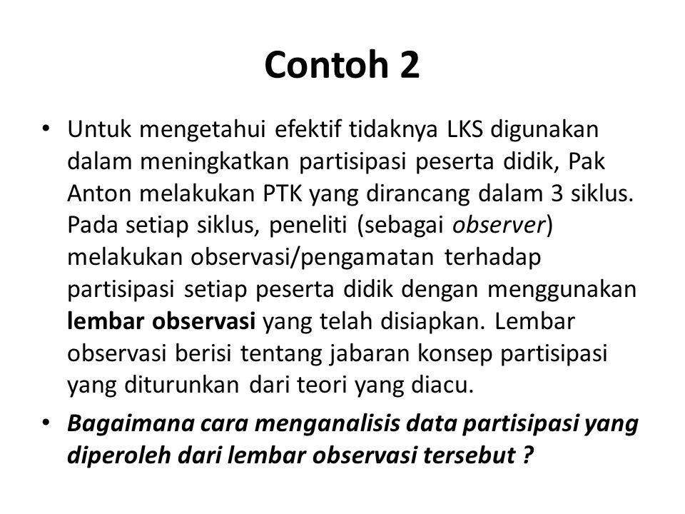 Contoh 2 • Untuk mengetahui efektif tidaknya LKS digunakan dalam meningkatkan partisipasi peserta didik, Pak Anton melakukan PTK yang dirancang dalam 3 siklus.