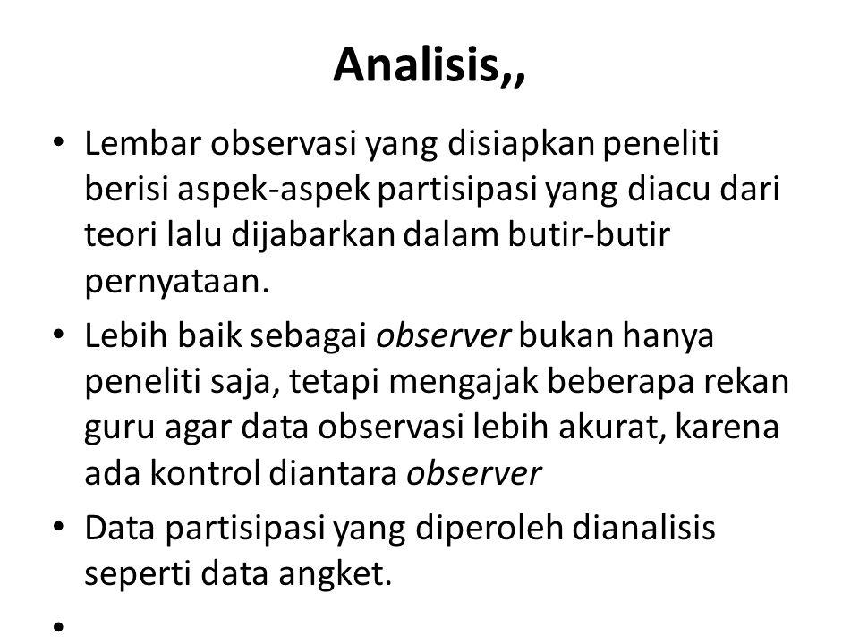 Analisis,, • Lembar observasi yang disiapkan peneliti berisi aspek-aspek partisipasi yang diacu dari teori lalu dijabarkan dalam butir-butir pernyataan.