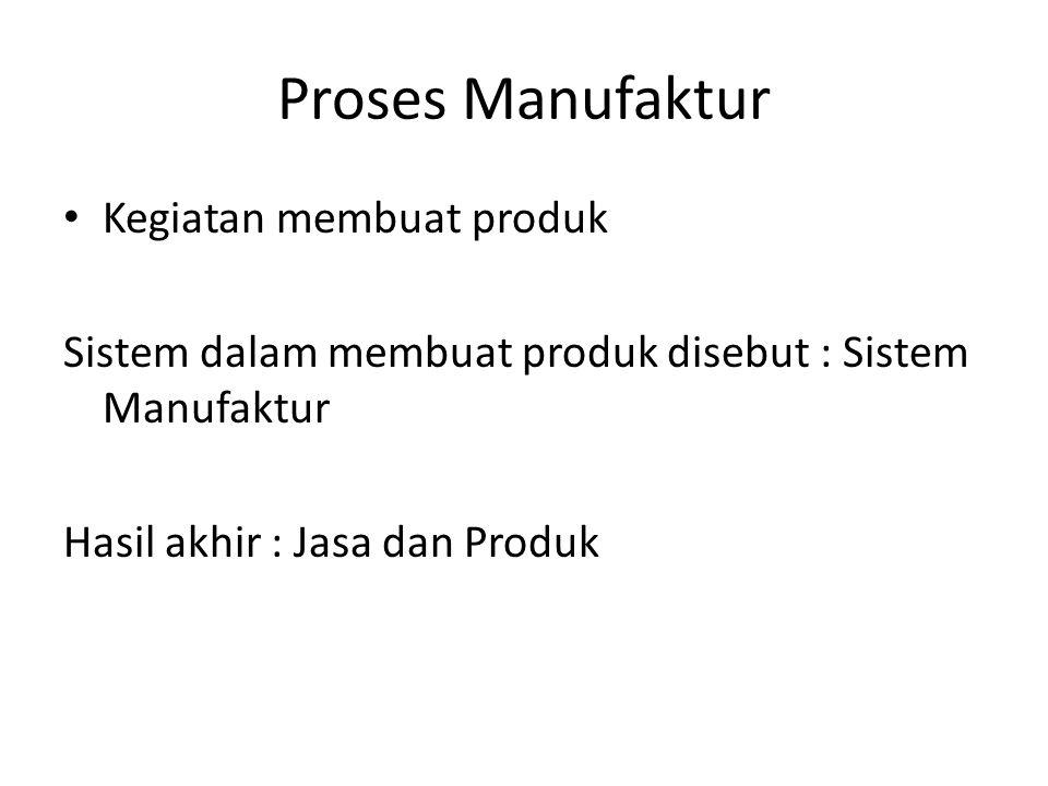 Proses Manufaktur • Kegiatan membuat produk Sistem dalam membuat produk disebut : Sistem Manufaktur Hasil akhir : Jasa dan Produk