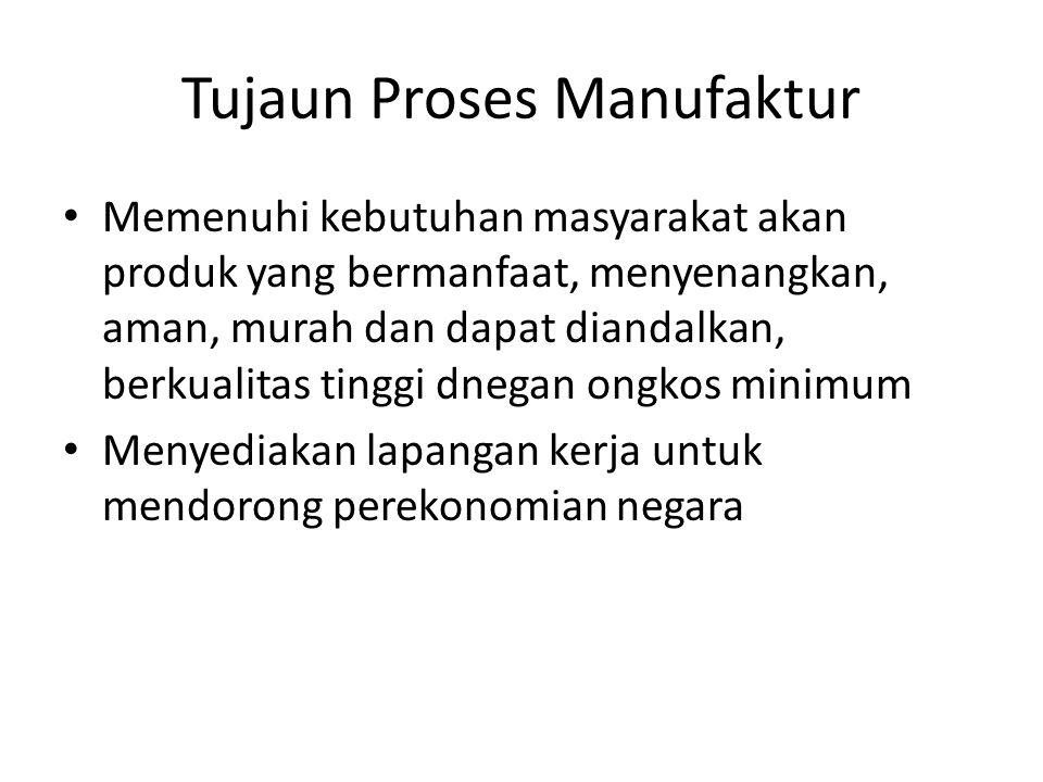 Tujaun Proses Manufaktur • Memenuhi kebutuhan masyarakat akan produk yang bermanfaat, menyenangkan, aman, murah dan dapat diandalkan, berkualitas ting