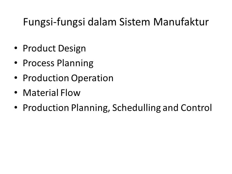 Fungsi-fungsi dalam Sistem Manufaktur • Product Design • Process Planning • Production Operation • Material Flow • Production Planning, Schedulling an