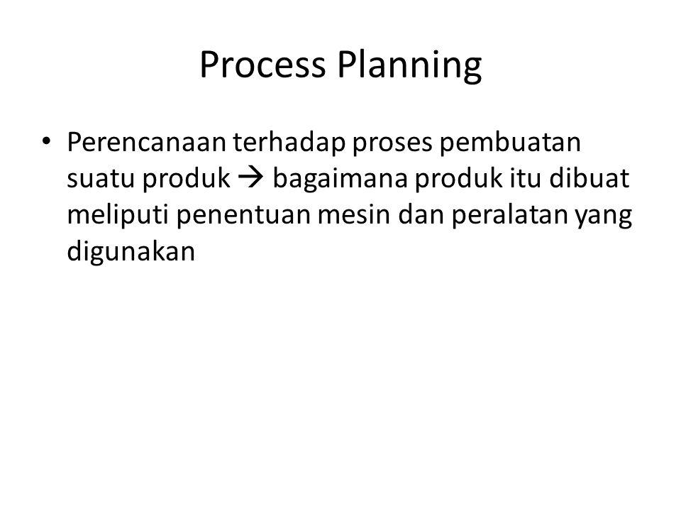Process Planning • Perencanaan terhadap proses pembuatan suatu produk  bagaimana produk itu dibuat meliputi penentuan mesin dan peralatan yang diguna