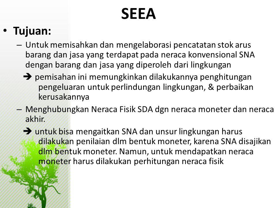 SEEA • Tujuan: – Untuk memisahkan dan mengelaborasi pencatatan stok arus barang dan jasa yang terdapat pada neraca konvensional SNA dengan barang dan