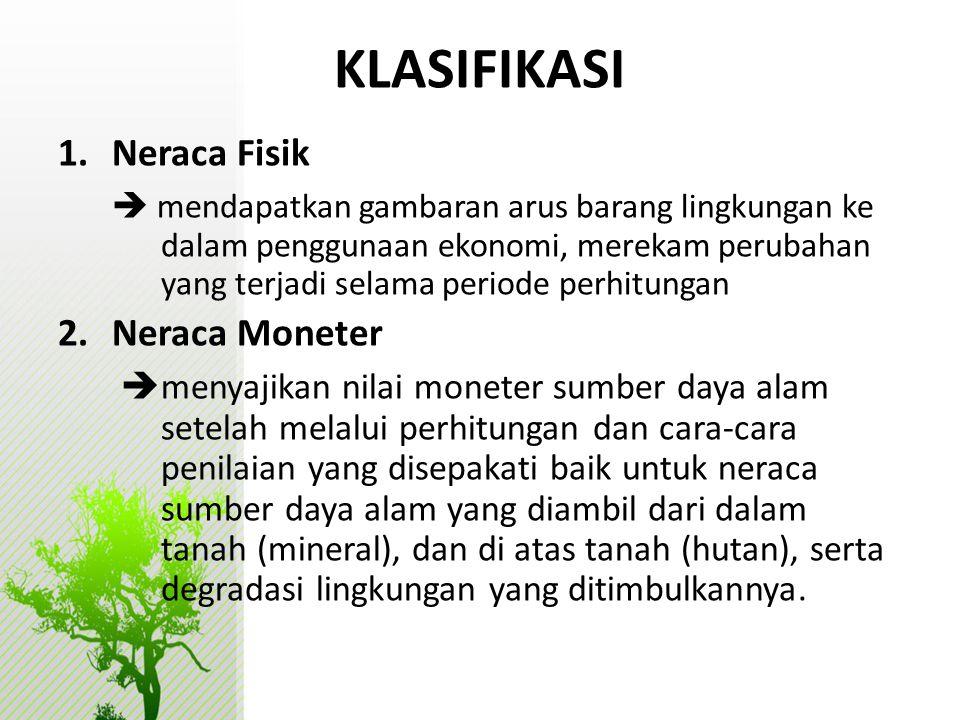 KLASIFIKASI 1.Neraca Fisik  mendapatkan gambaran arus barang lingkungan ke dalam penggunaan ekonomi, merekam perubahan yang terjadi selama periode pe