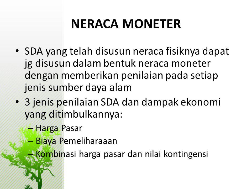 NERACA MONETER • SDA yang telah disusun neraca fisiknya dapat jg disusun dalam bentuk neraca moneter dengan memberikan penilaian pada setiap jenis sum