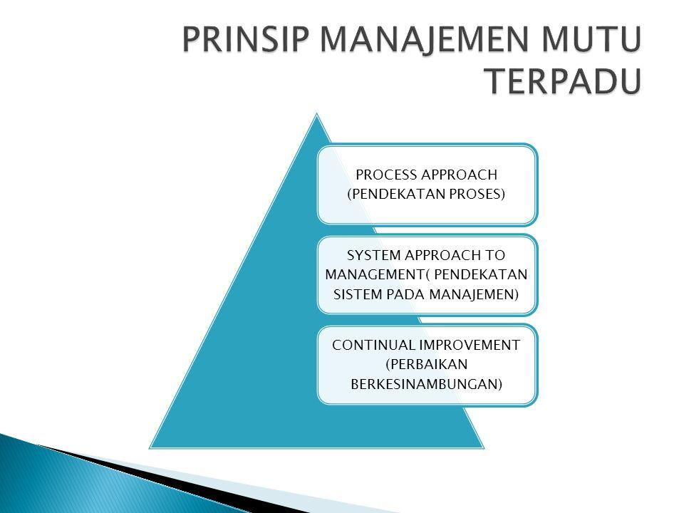 PROCESS APPROACH (PENDEKATAN PROSES) SYSTEM APPROACH TO MANAGEMENT( PENDEKATAN SISTEM PADA MANAJEMEN) CONTINUAL IMPROVEMENT (PERBAIKAN BERKESINAMBUNGA