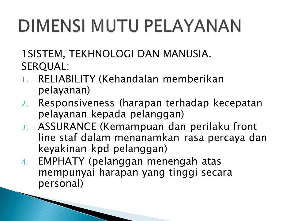 1SISTEM, TEKHNOLOGI DAN MANUSIA. SERQUAL: 1. RELIABILITY (Kehandalan memberikan pelayanan) 2. Responsiveness (harapan terhadap kecepatan pelayanan kep