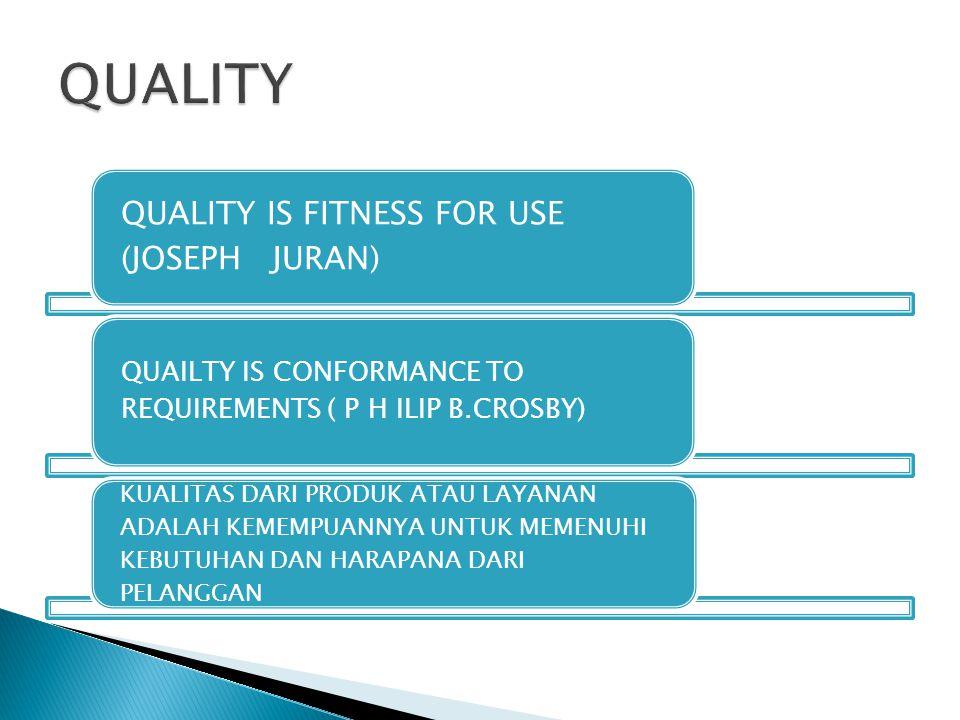 QUALITY IS FITNESS FOR USE (JOSEPH JURAN) QUAILTY IS CONFORMANCE TO REQUIREMENTS ( P H ILIP B.CROSBY) KUALITAS DARI PRODUK ATAU LAYANAN ADALAH KEMEMPU