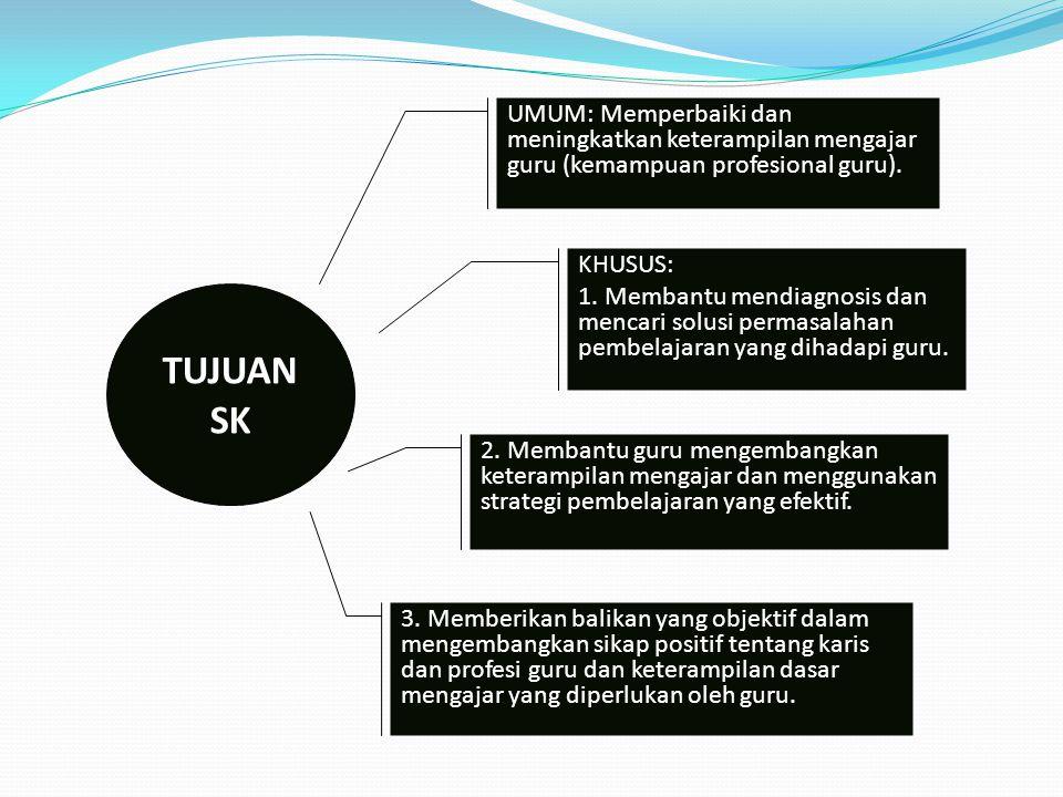 TUJUAN SK UMUM: Memperbaiki dan meningkatkan keterampilan mengajar guru (kemampuan profesional guru). KHUSUS: 1. Membantu mendiagnosis dan mencari sol
