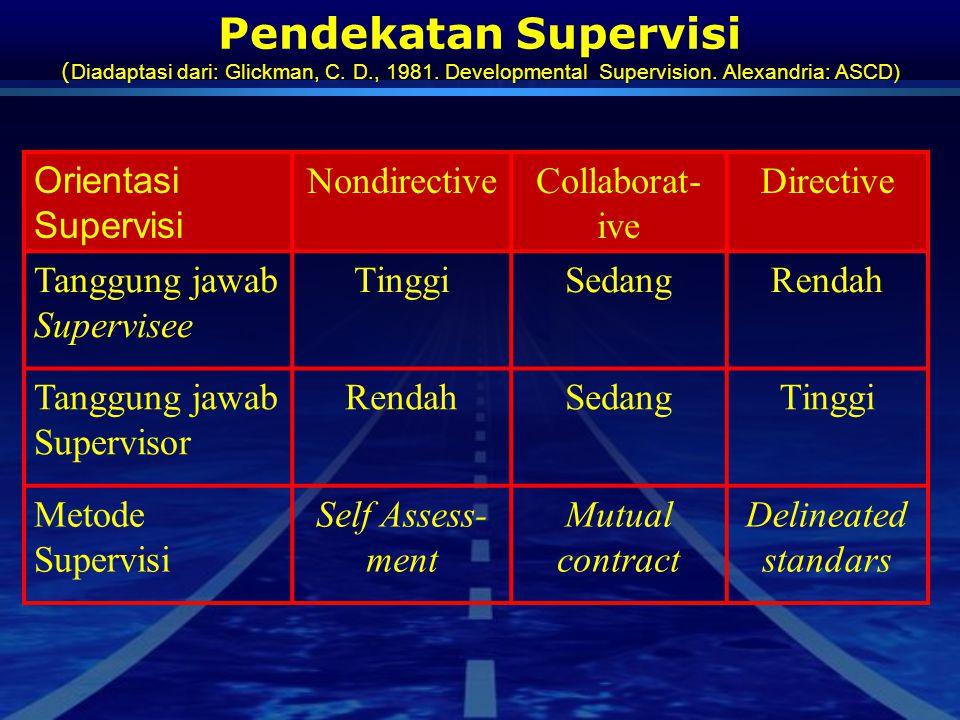 Pendekatan Supervisi ( Diadaptasi dari: Glickman, C. D., 1981. Developmental Supervision. Alexandria: ASCD) Orientasi Supervisi NondirectiveCollaborat