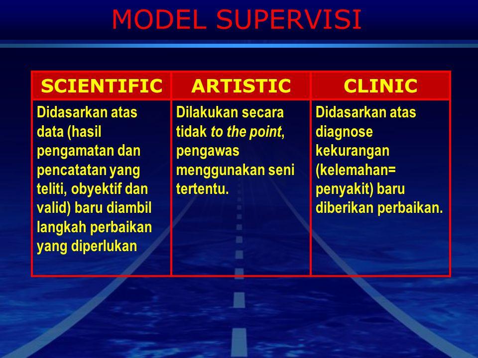 MODEL SUPERVISI SCIENTIFICARTISTICCLINIC Didasarkan atas data (hasil pengamatan dan pencatatan yang teliti, obyektif dan valid) baru diambil langkah p