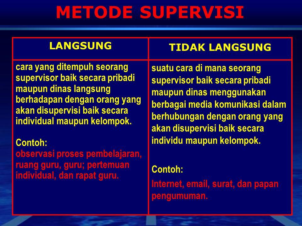 METODE SUPERVISI LANGSUNG TIDAK LANGSUNG cara yang ditempuh seorang supervisor baik secara pribadi maupun dinas langsung berhadapan dengan orang yang akan disupervisi baik secara individual maupun kelompok.