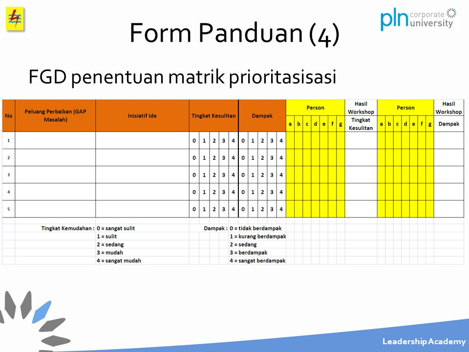 Leadership Academy Form Panduan (5) MATRIK PRIORITASISASI