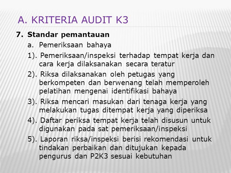 7.Standar pemantauan a.Pemeriksaan bahaya 1). Pemeriksaan/inspeksi terhadap tempat kerja dan cara kerja dilaksanakan secara teratur 2). Riksa dilaksan
