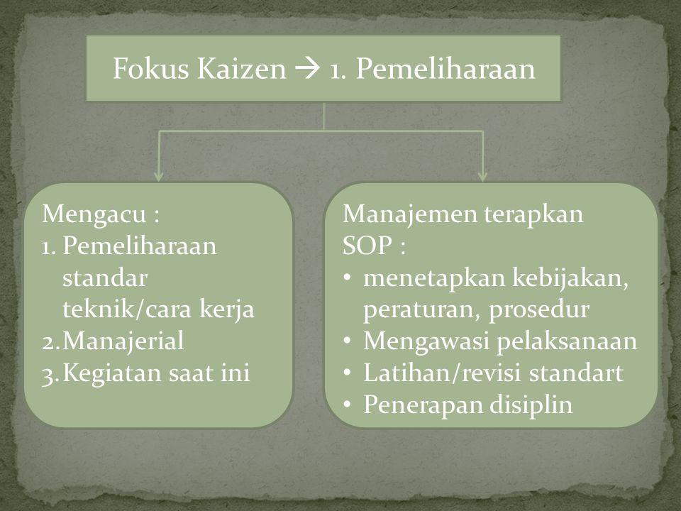 Fokus Kaizen  1.