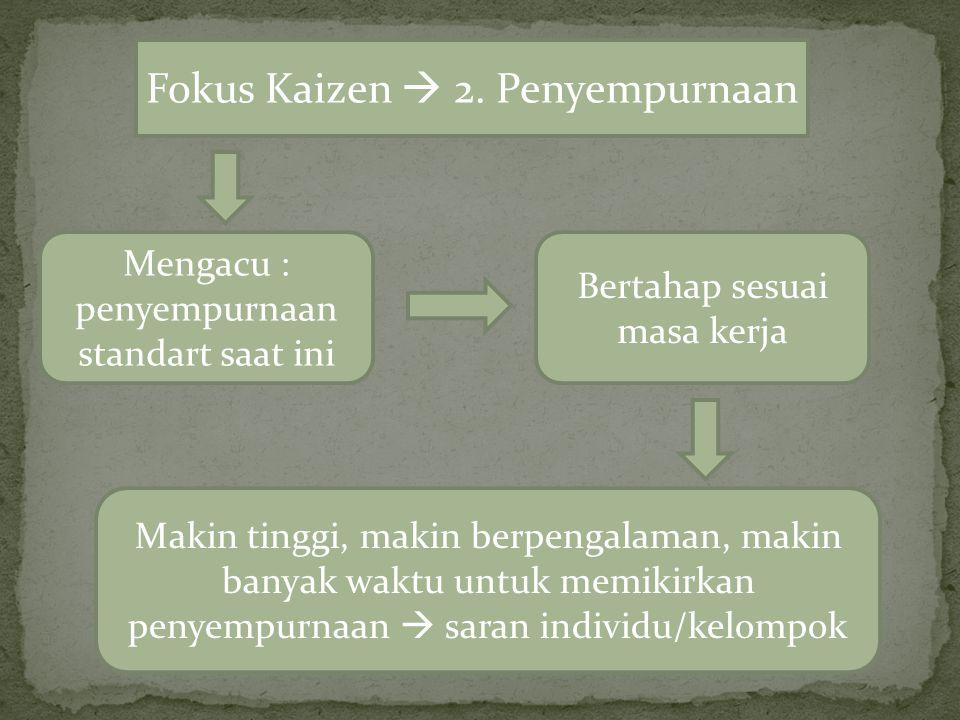 Fokus Kaizen  2.