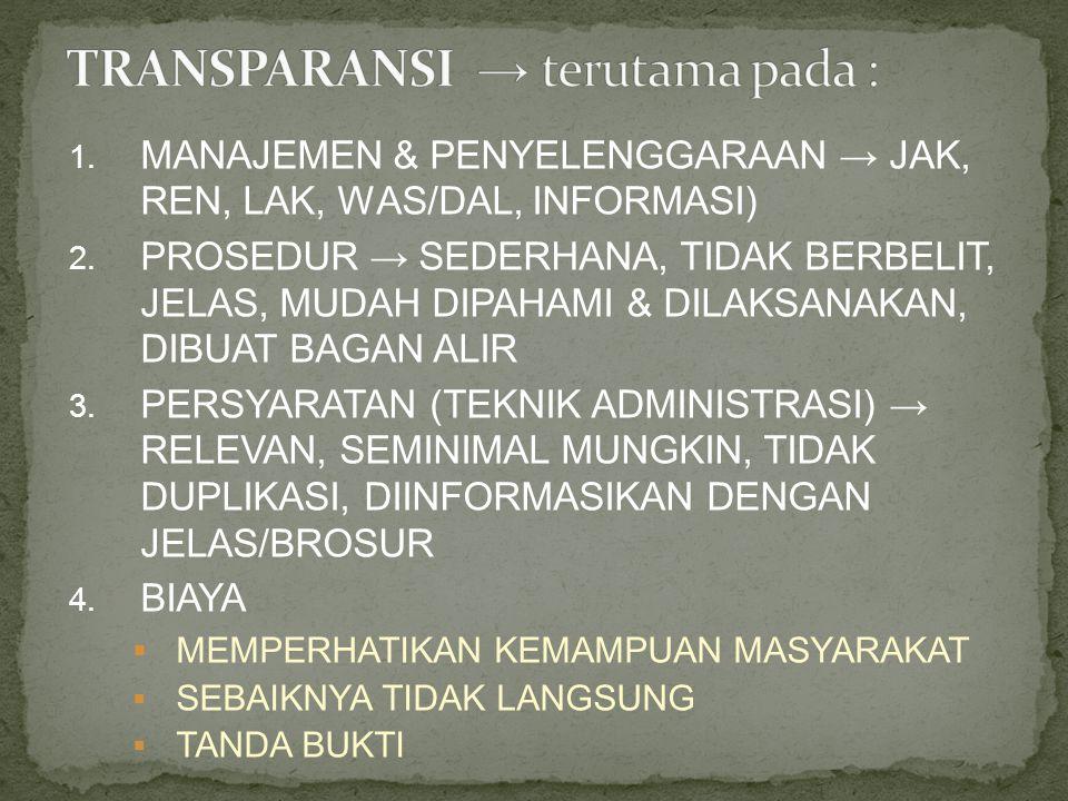 1.MANAJEMEN & PENYELENGGARAAN → JAK, REN, LAK, WAS/DAL, INFORMASI) 2.