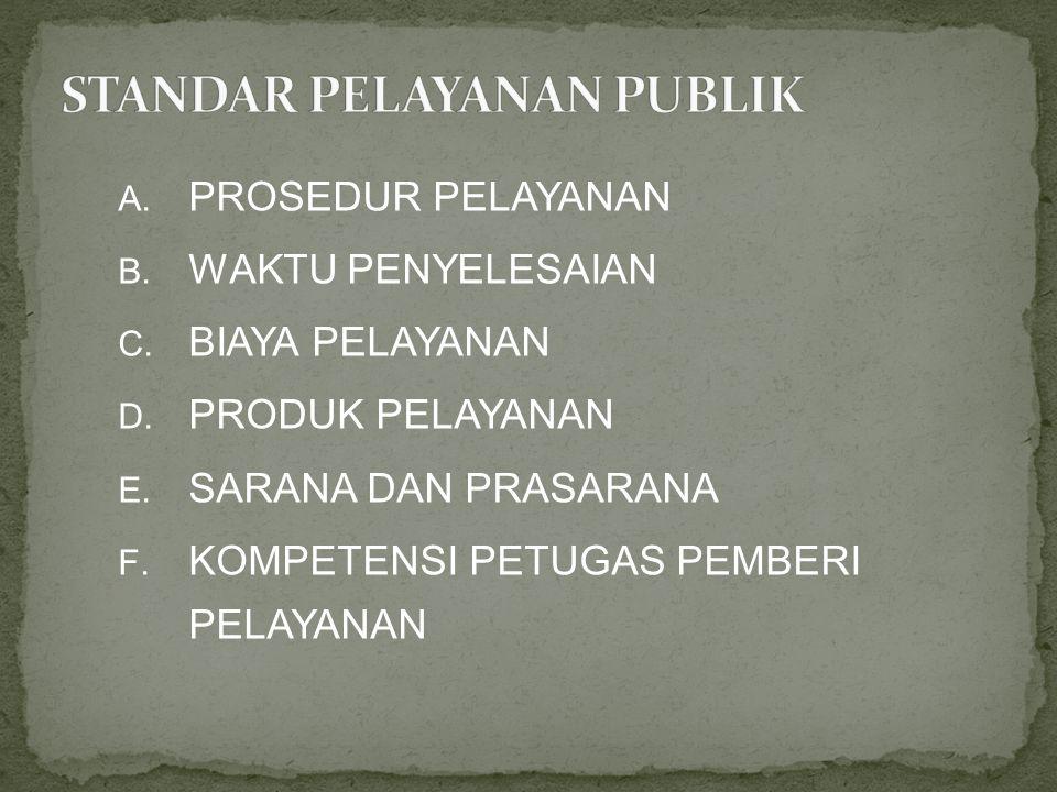 A.PROSEDUR PELAYANAN B. WAKTU PENYELESAIAN C. BIAYA PELAYANAN D.