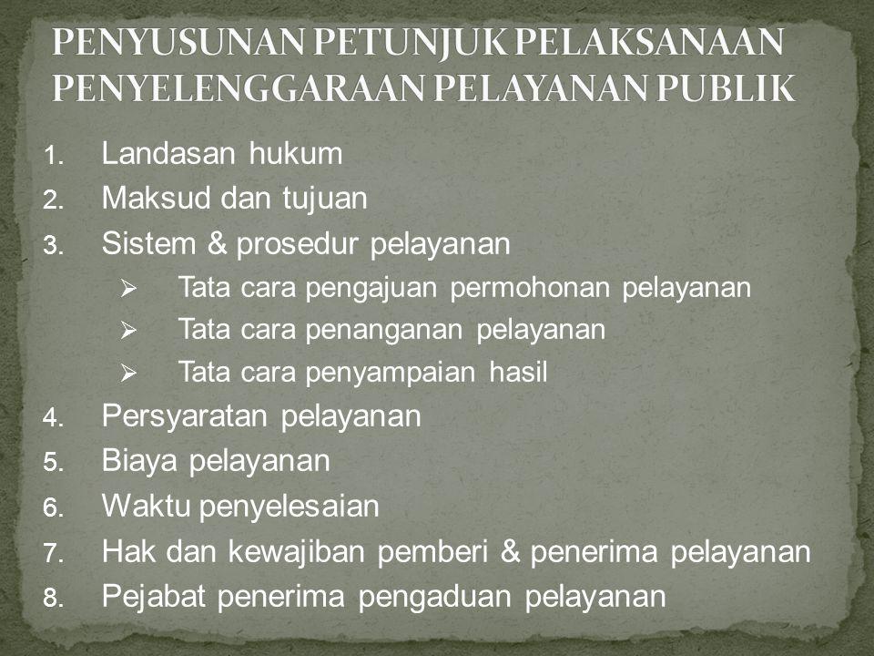 1.Landasan hukum 2. Maksud dan tujuan 3.