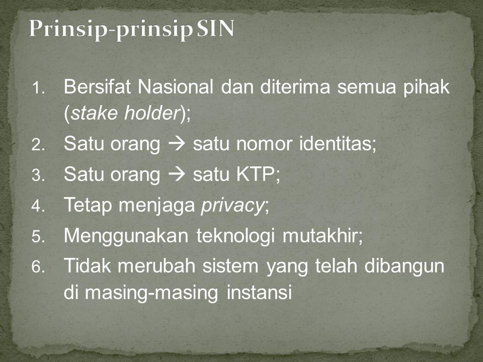 1.Bersifat Nasional dan diterima semua pihak (stake holder); 2.
