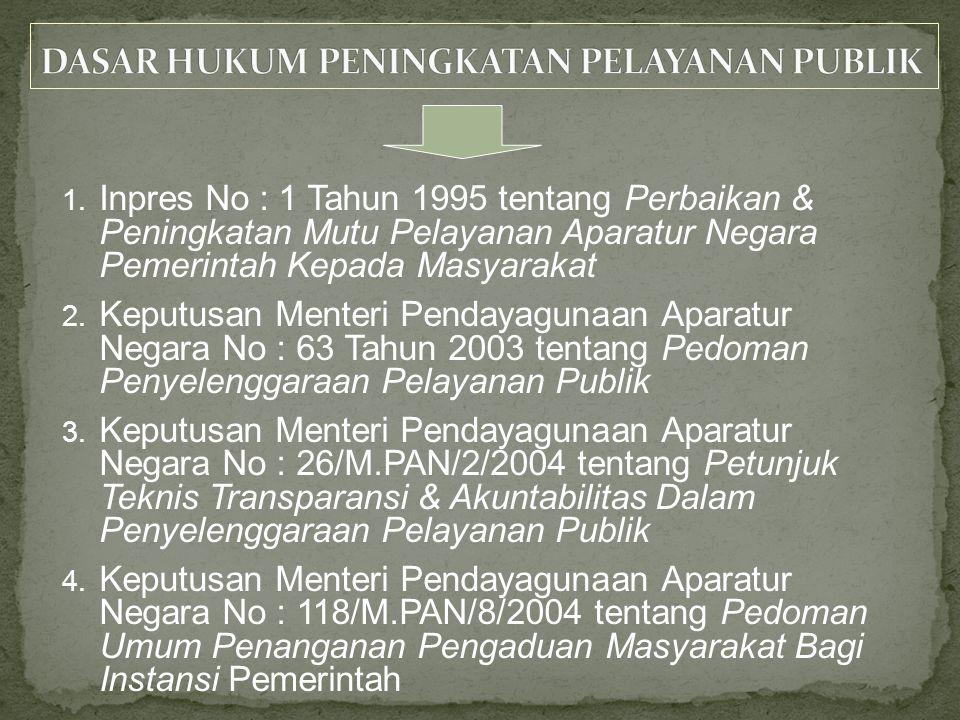 1. Inpres No : 1 Tahun 1995 tentang Perbaikan & Peningkatan Mutu Pelayanan Aparatur Negara Pemerintah Kepada Masyarakat 2. Keputusan Menteri Pendayagu