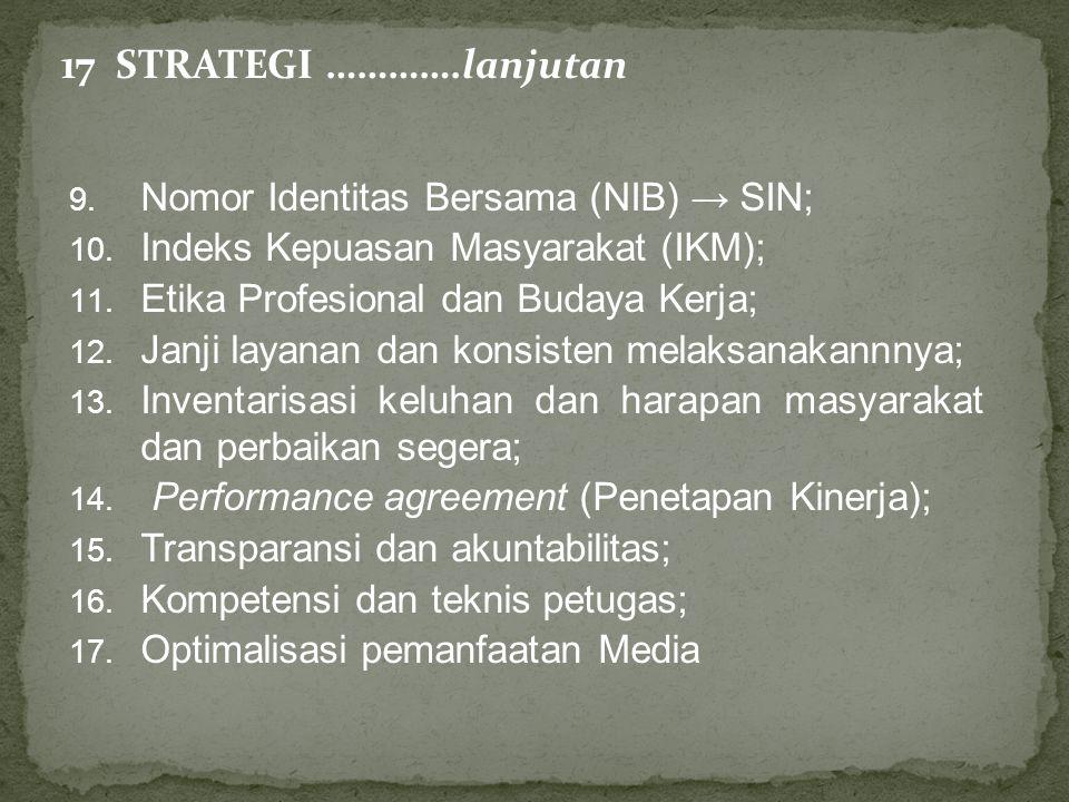 9.Nomor Identitas Bersama (NIB) → SIN; 10. Indeks Kepuasan Masyarakat (IKM); 11.
